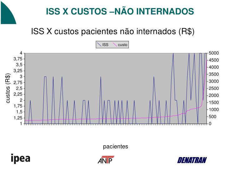 ISS X CUSTOS –NÃO INTERNADOS