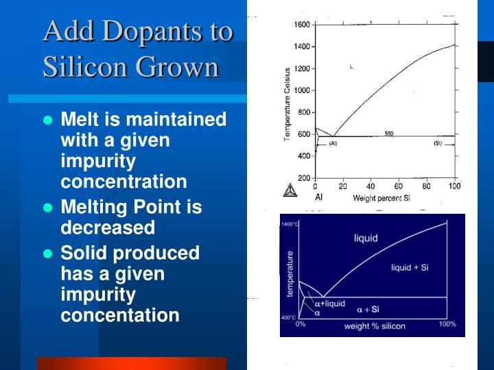 Melt is maintained with a given impurity concentration
