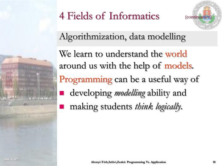4 Fields of Informatics