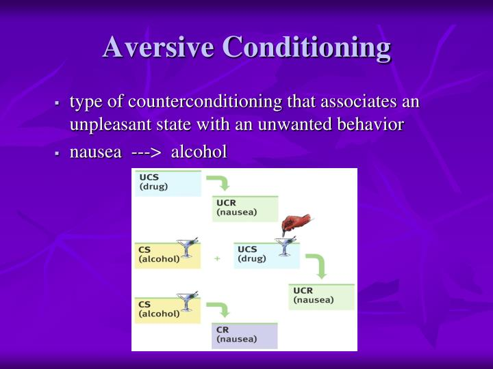 Aversive Conditioning