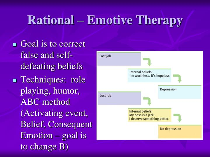 Rational – Emotive Therapy