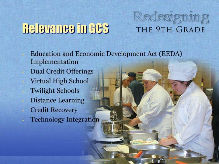 Relevance in GCS