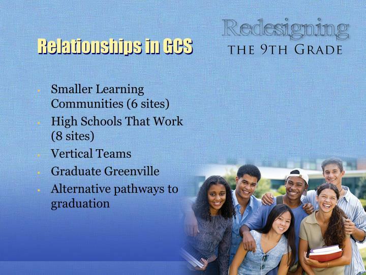 Relationships in GCS