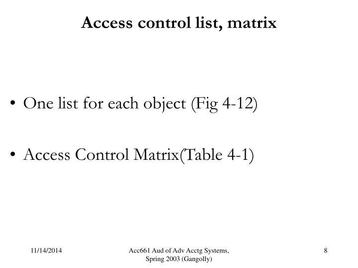 Access control list, matrix
