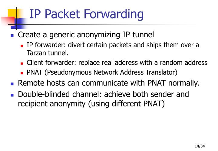 IP Packet Forwarding