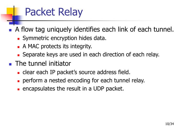 Packet Relay