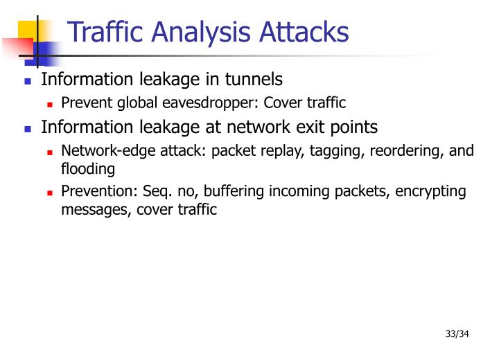 Traffic Analysis Attacks