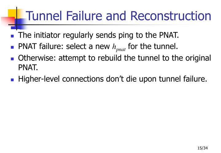 Tunnel Failure and Reconstruction