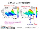 2 d dh df correlations
