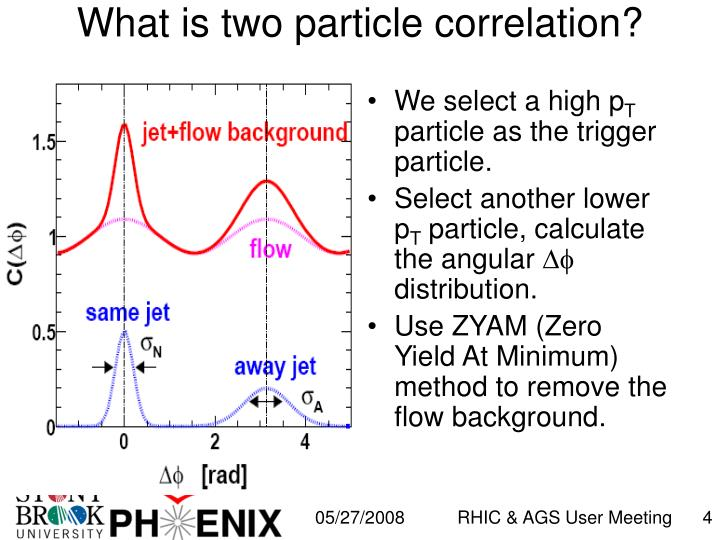 What is two particle correlation?