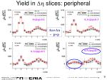 yield in dh slices peripheral