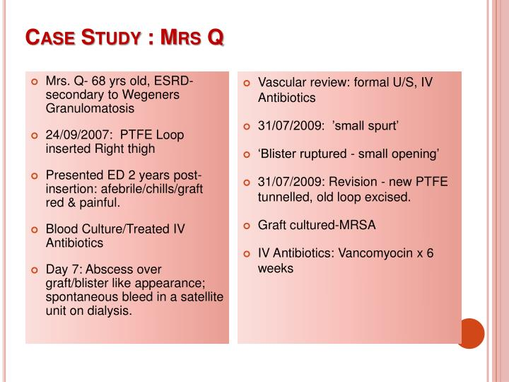 Case Study : Mrs Q