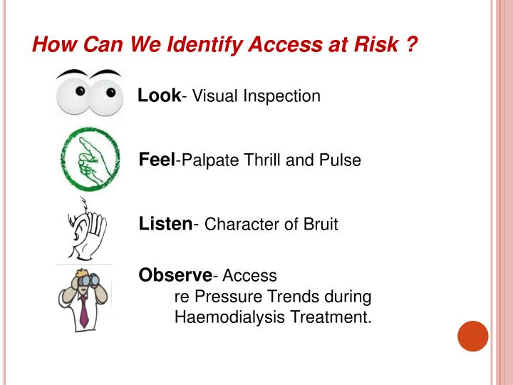 How Can We Identify Access at Risk ?