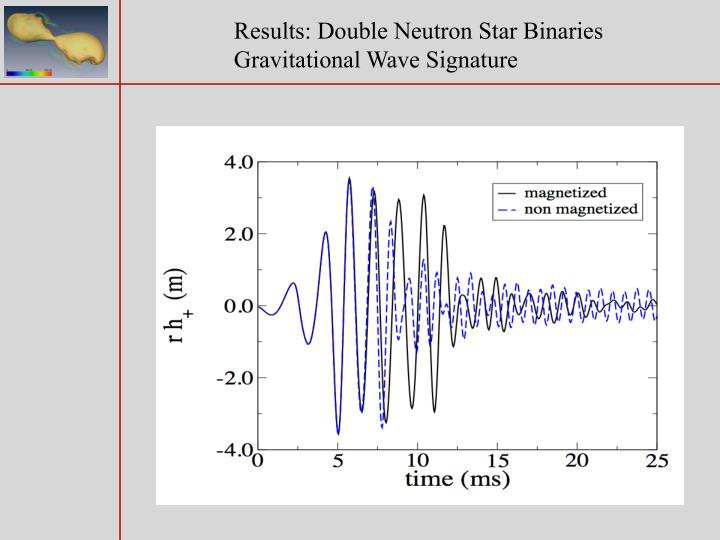 Results: Double Neutron Star Binaries