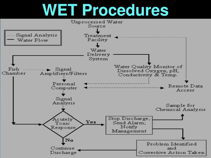 WET Procedures