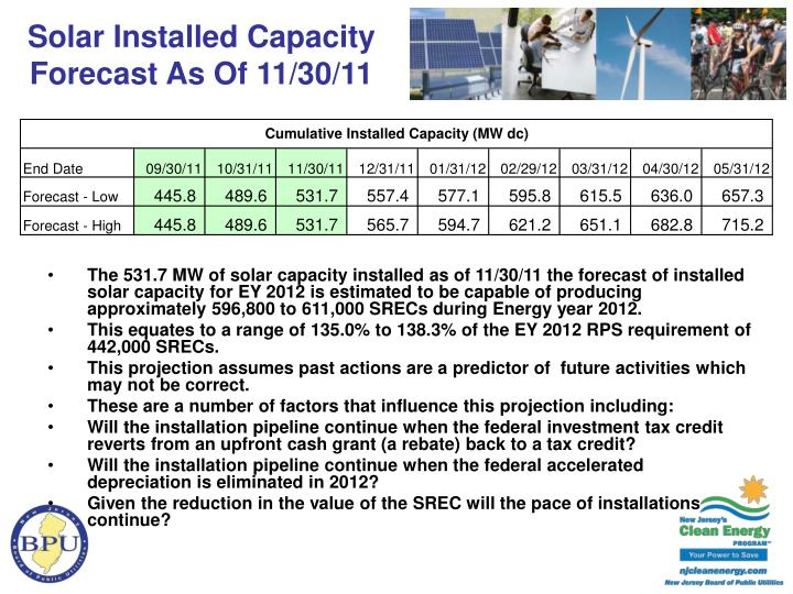 Solar Installed Capacity Forecast As Of 11/30/11
