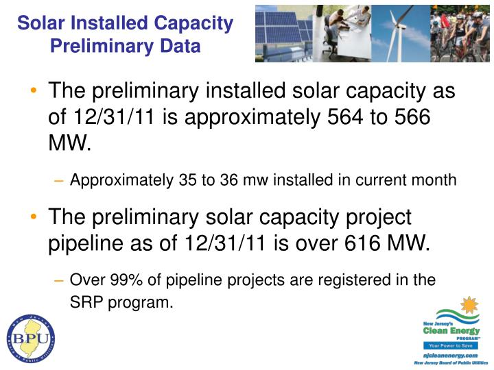 Solar Installed Capacity  Preliminary Data