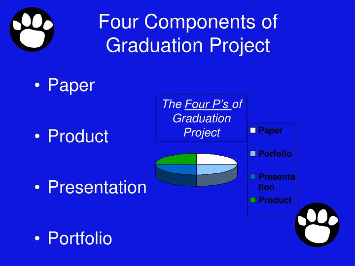 Four Components of Graduation Project