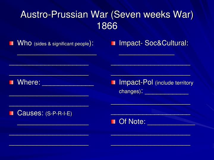 Austro-Prussian War (Seven weeks War) 1866