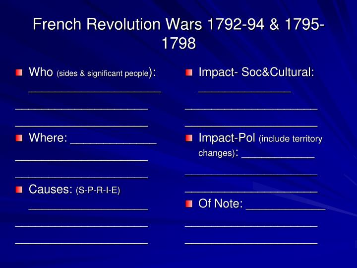 French Revolution Wars 1792-94 & 1795-1798