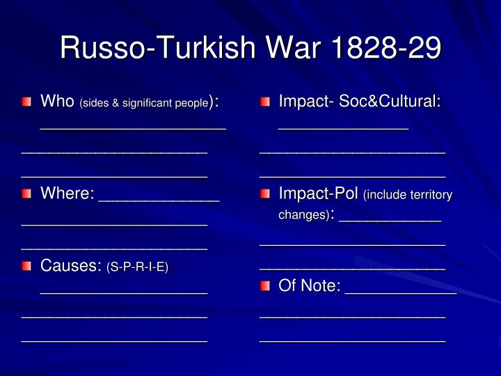 Russo-Turkish War 1828-29