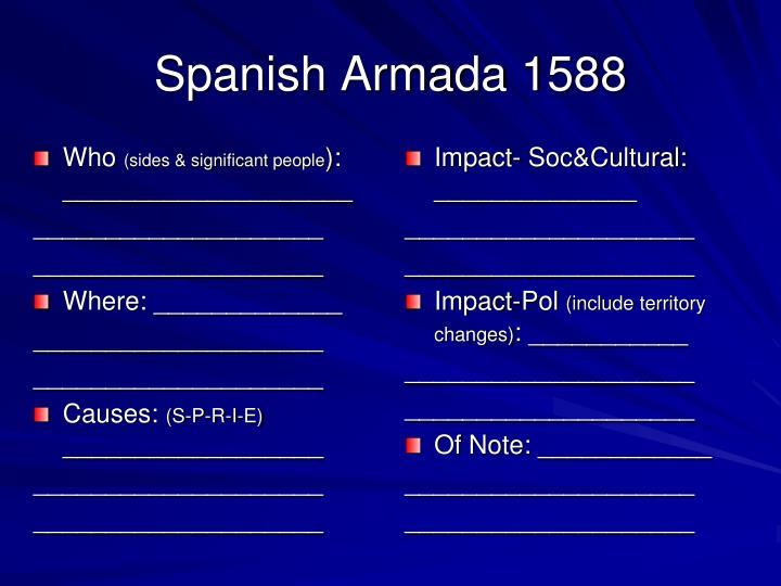 Spanish Armada 1588