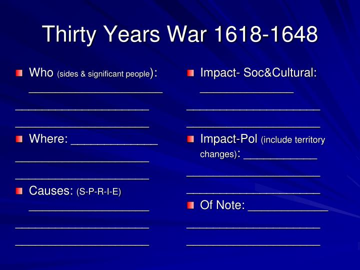 Thirty Years War 1618-1648
