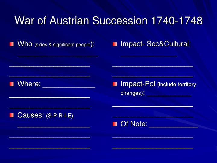 War of Austrian Succession 1740-1748