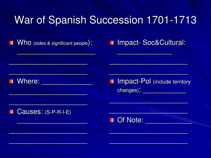 War of Spanish Succession 1701-1713