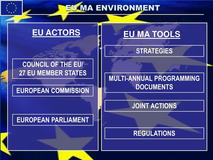 EU MA ENVIRONMENT
