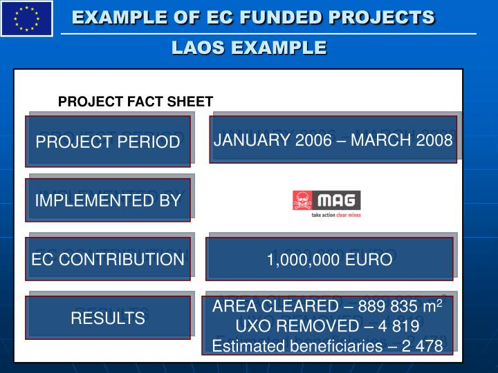 EXAMPLE OF EC FUNDED PROJECTS