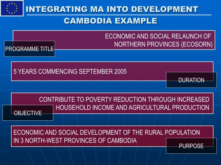 INTEGRATING MA INTO DEVELOPMENT CAMBODIA EXAMPLE