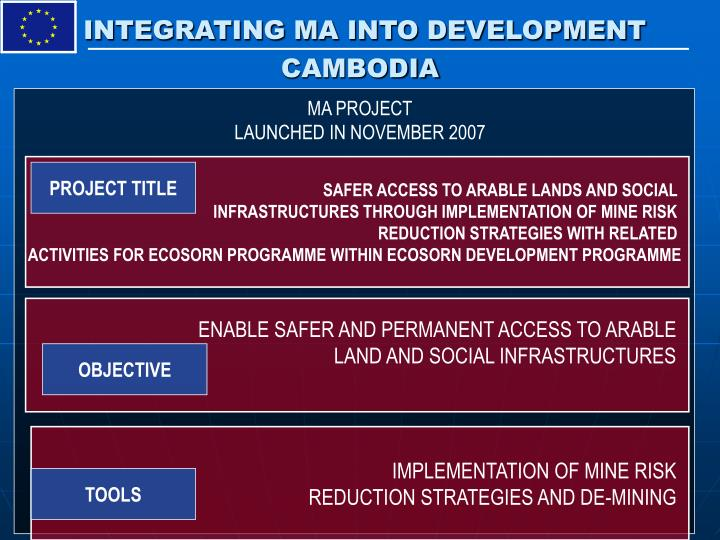INTEGRATING MA INTO DEVELOPMENT CAMBODIA