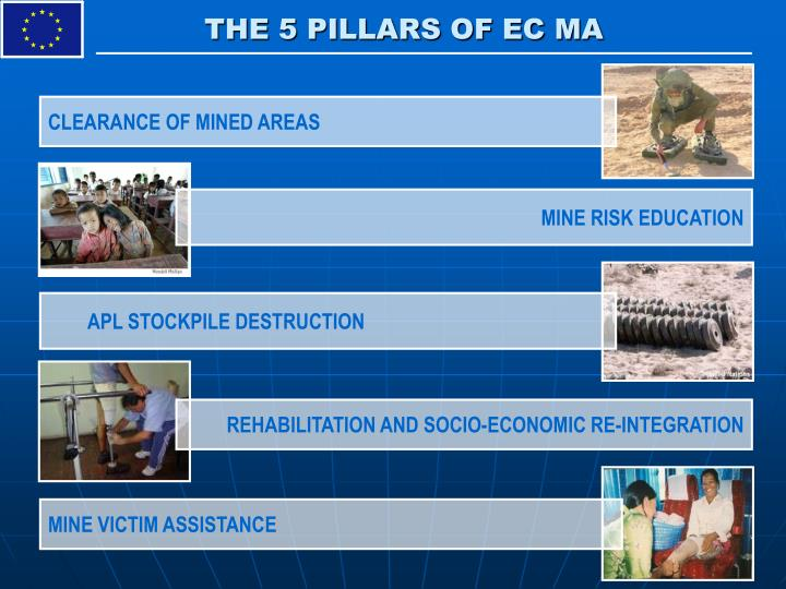 THE 5 PILLARS OF EC MA