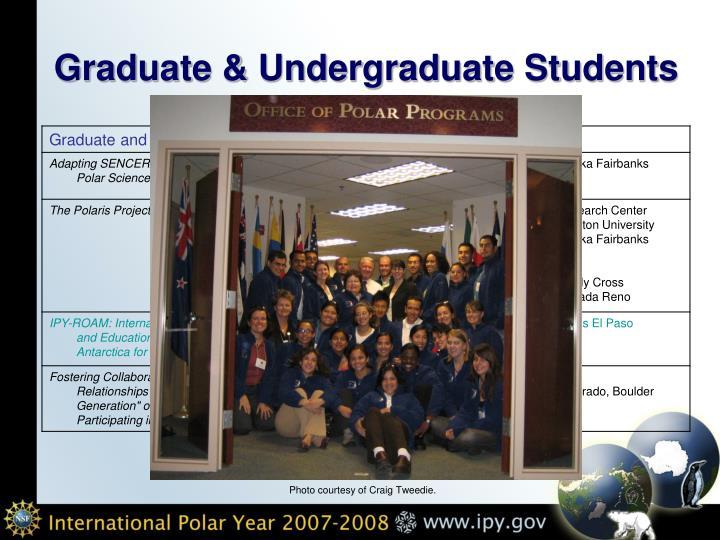 Graduate & Undergraduate Students