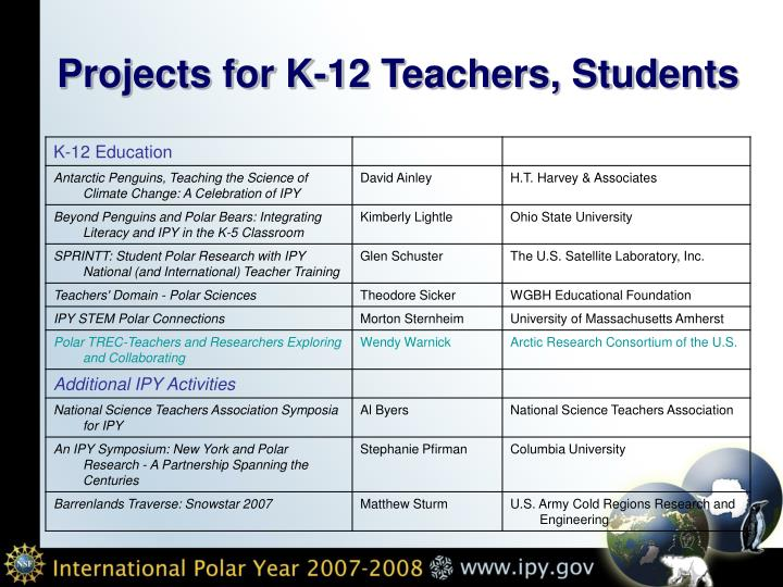 Projects for K-12 Teachers, Students