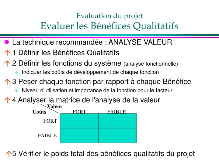 Evaluation du projet