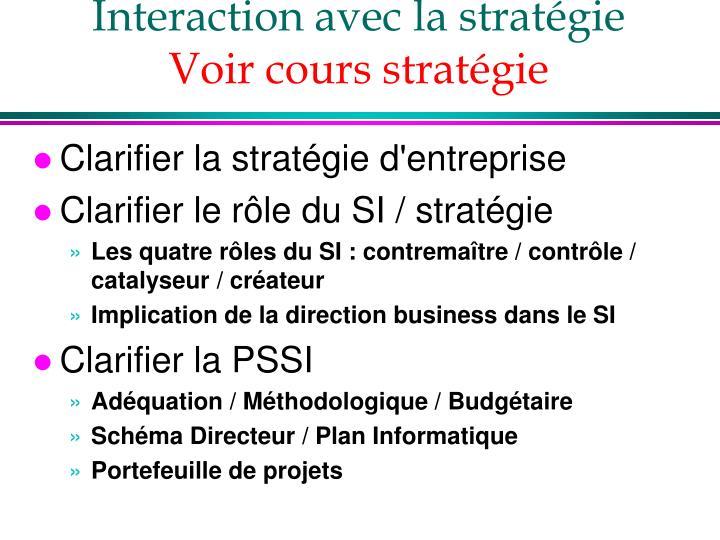 Interaction avec la stratégie