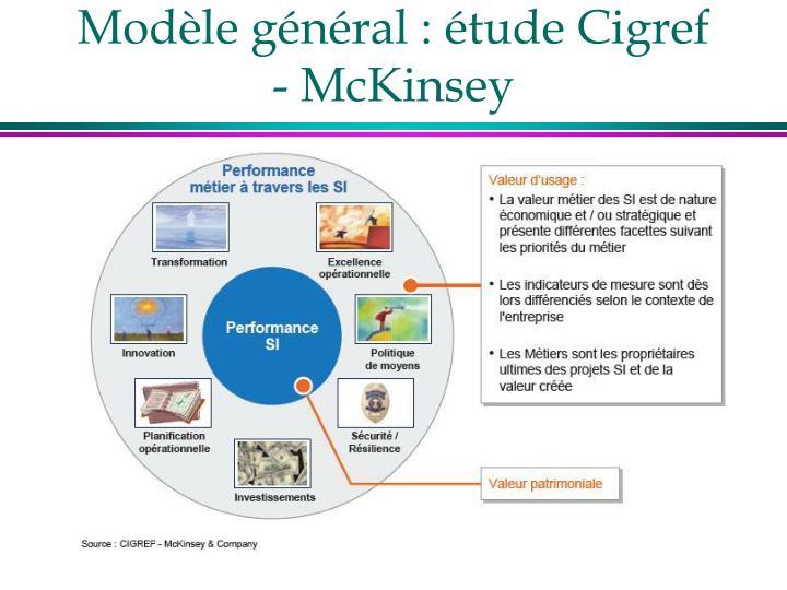 Modèle général : étude Cigref - McKinsey