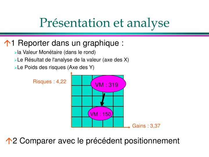 Présentation et analyse