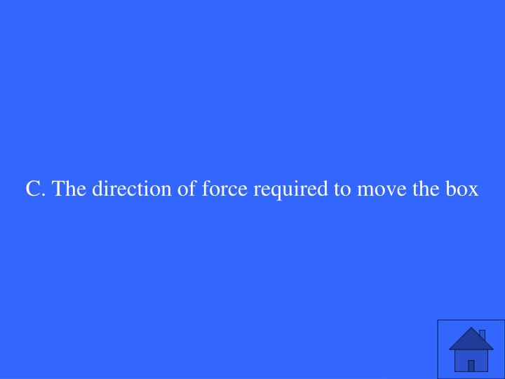 C. The direction of force required to move the box