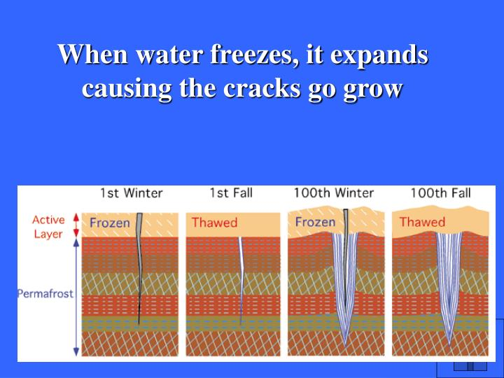 When water freezes, it expands causing the cracks go grow