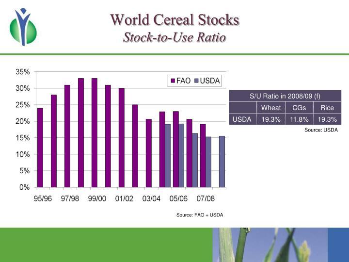 World Cereal Stocks