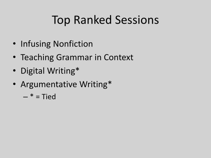 Top Ranked Sessions