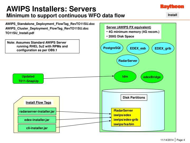 AWIPS Installers: Servers
