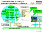 awips services and plug ins esb soa plug in adaptable to11 snapup set