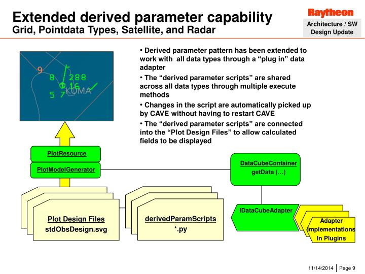 Extended derived parameter capability