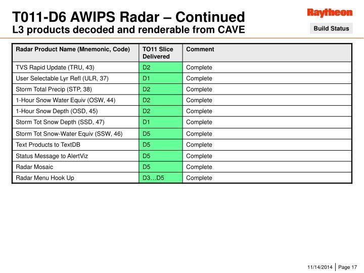 T011-D6 AWIPS Radar – Continued