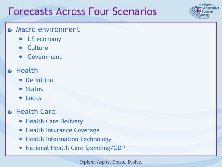 Forecasts Across Four Scenarios