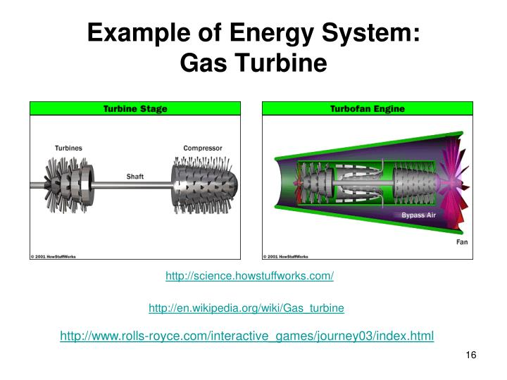 Example of Energy System: